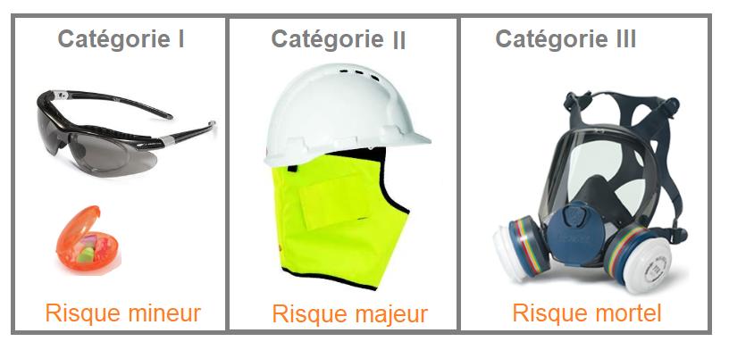 Categorie epi